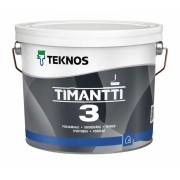 Краска грунтовочная TIMANTTI 3
